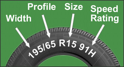 car tyre size guide